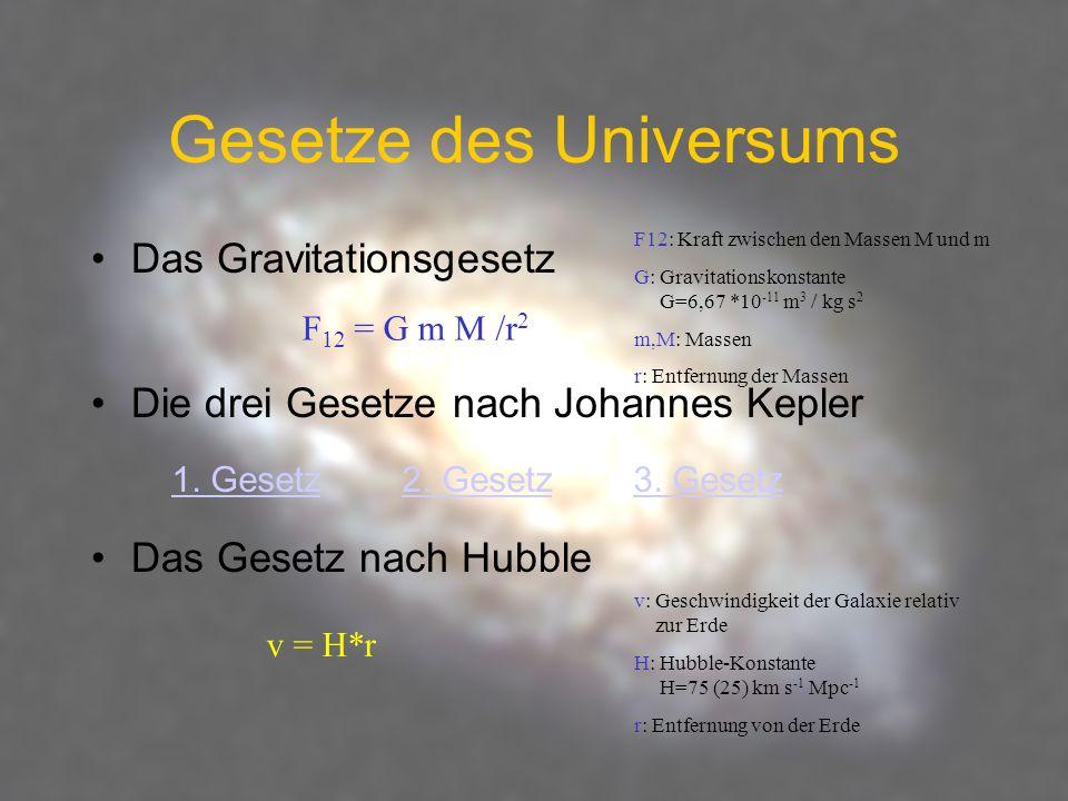 Gesetze des Universums Das Gravitationsgesetz Die drei Gesetze nach Johannes Kepler Das Gesetz nach Hubble v: Geschwindigkeit der Galaxie relativ zur