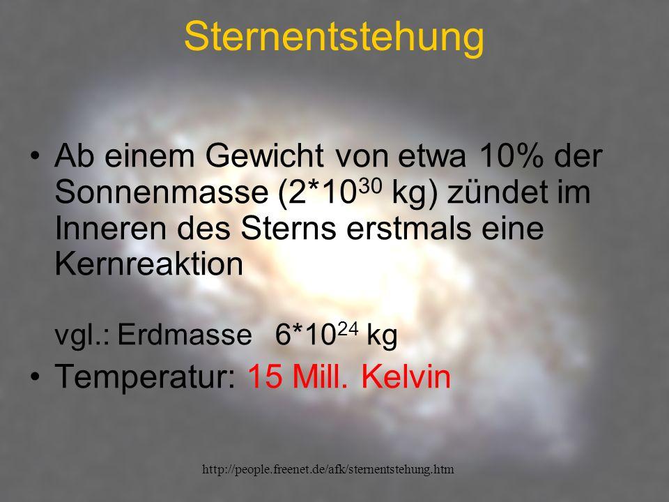 http://people.freenet.de/afk/sternentstehung.htm Sternentstehung Ab einem Gewicht von etwa 10% der Sonnenmasse (2*10 30 kg) zündet im Inneren des Sterns erstmals eine Kernreaktion vgl.: Erdmasse 6*10 24 kg Temperatur: 15 Mill.
