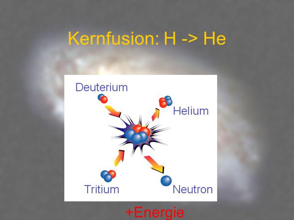 Kernfusion: H -> He +Energie Massendefekt Ausgangsmassen werden in Energie umgewandelt: E=mc 2