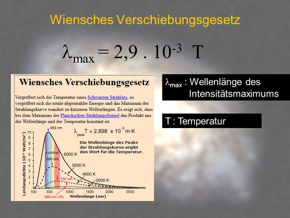 Wiensches Verschiebungsgesetz max = 2,9. 10 -3 T max : Wellenlänge des Intensitätsmaximums T : Temperatur
