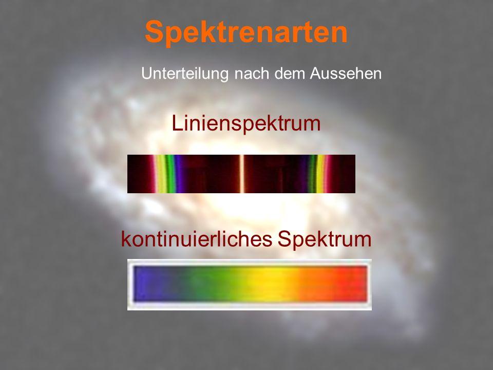 Spektrenarten kontinuierliches Spektrum Linienspektrum Unterteilung nach dem Aussehen
