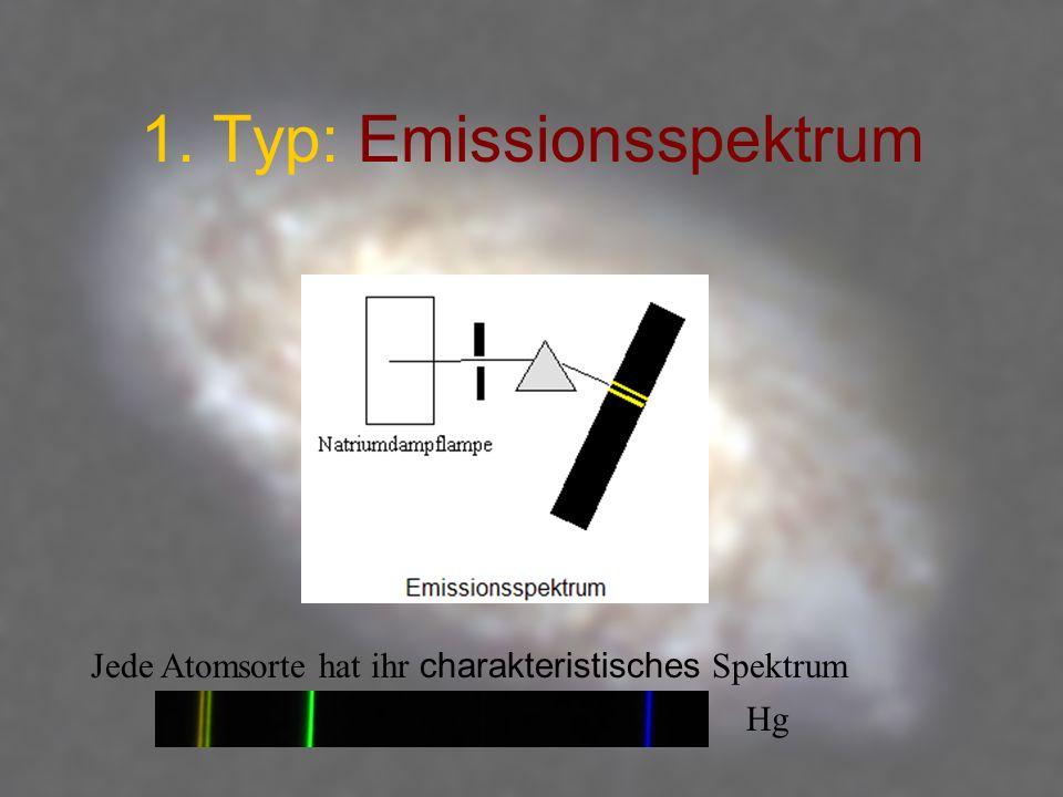 1. Typ: Emissionsspektrum Jede Atomsorte hat ihr charakteristisches Spektrum Hg