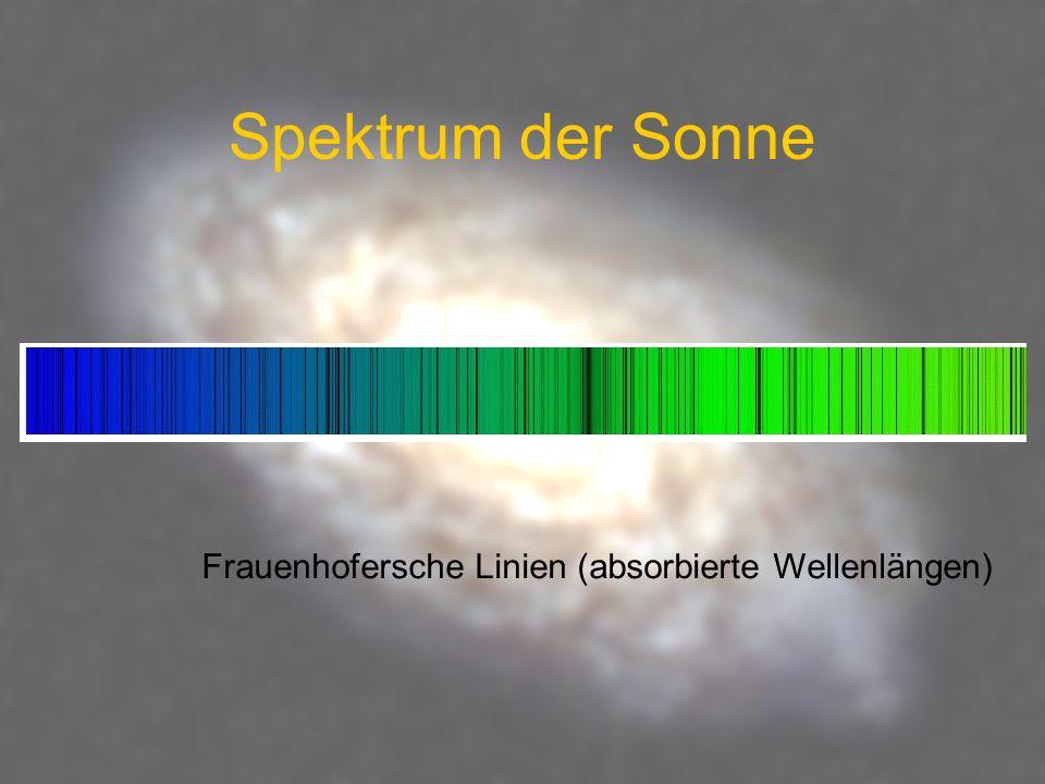 Spektrum der Sonne Frauenhofersche Linien (absorbierte Wellenlängen)