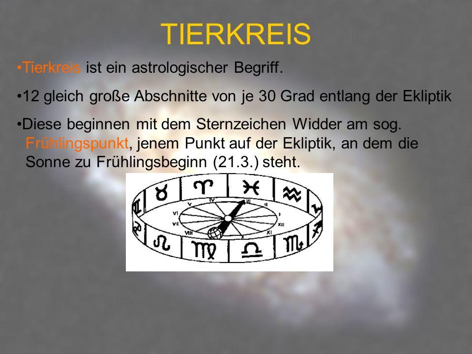 TIERKREIS Tierkreis ist ein astrologischer Begriff. 12 gleich große Abschnitte von je 30 Grad entlang der Ekliptik Diese beginnen mit dem Sternzeichen