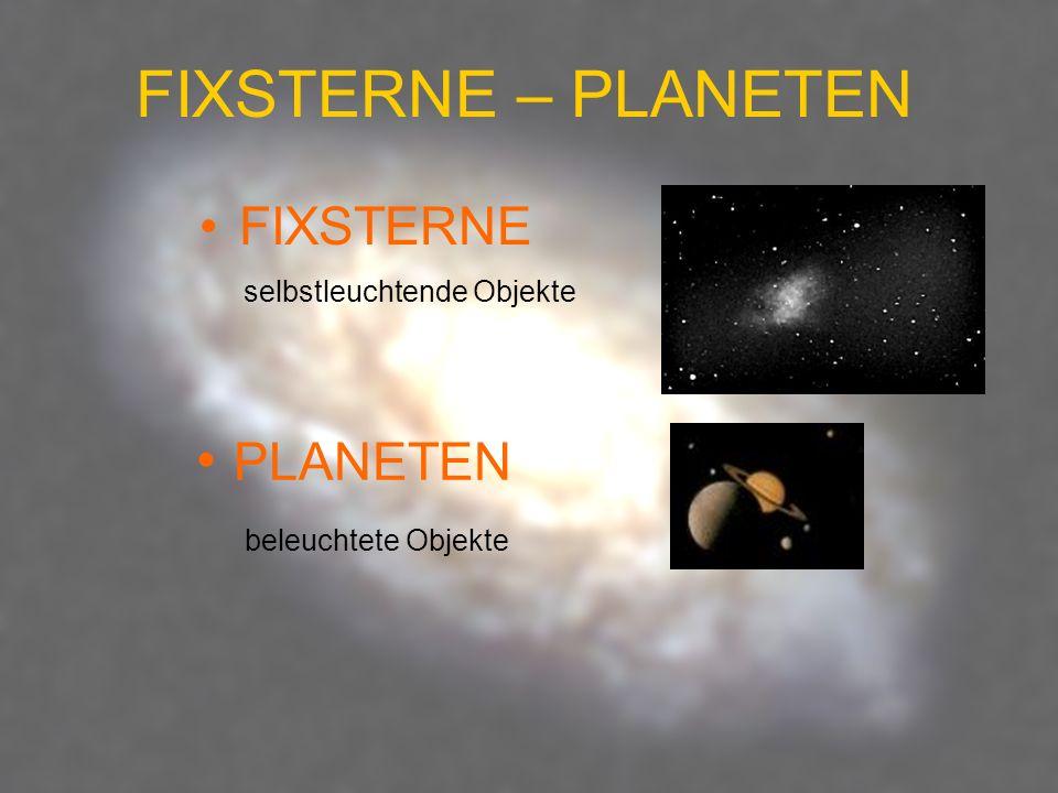 Polarstern – 1 – 2 1.Möglichkeit: Achsenverlängerung 2.