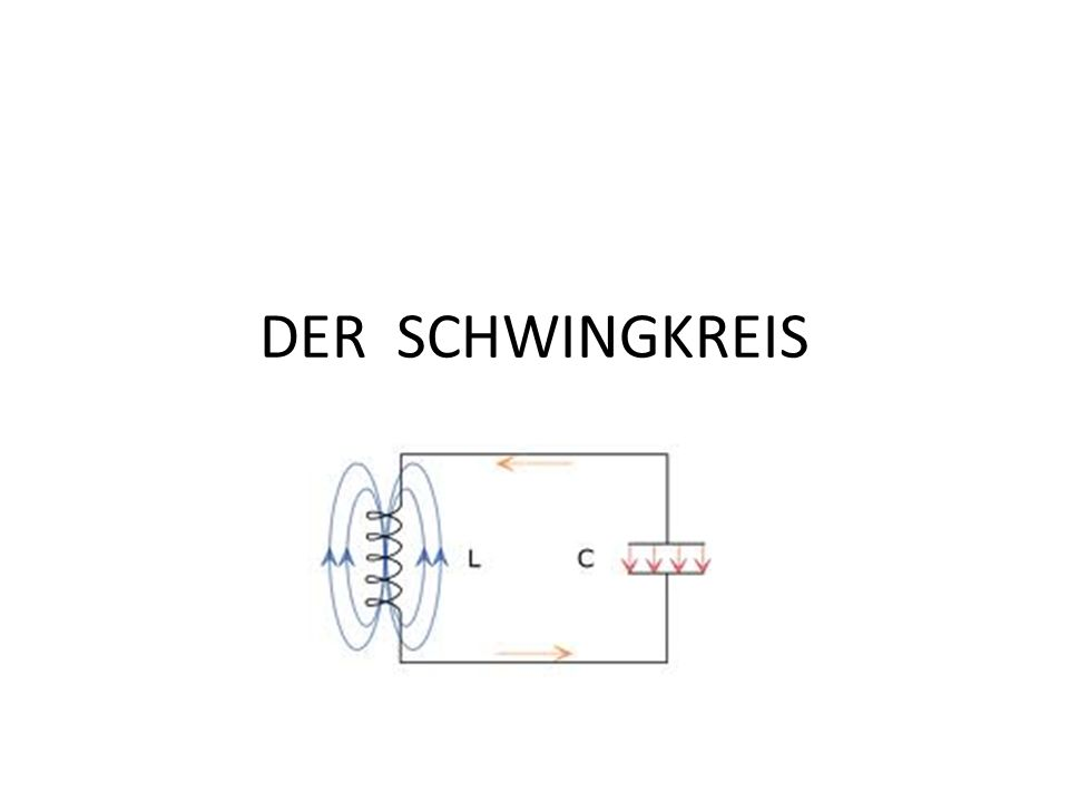 L … Spule C … Kondensator R … Ohmscher Widerstand