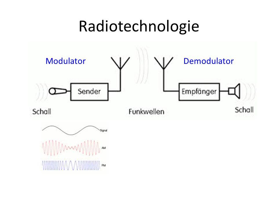 Radiotechnologie ModulatorDemodulator