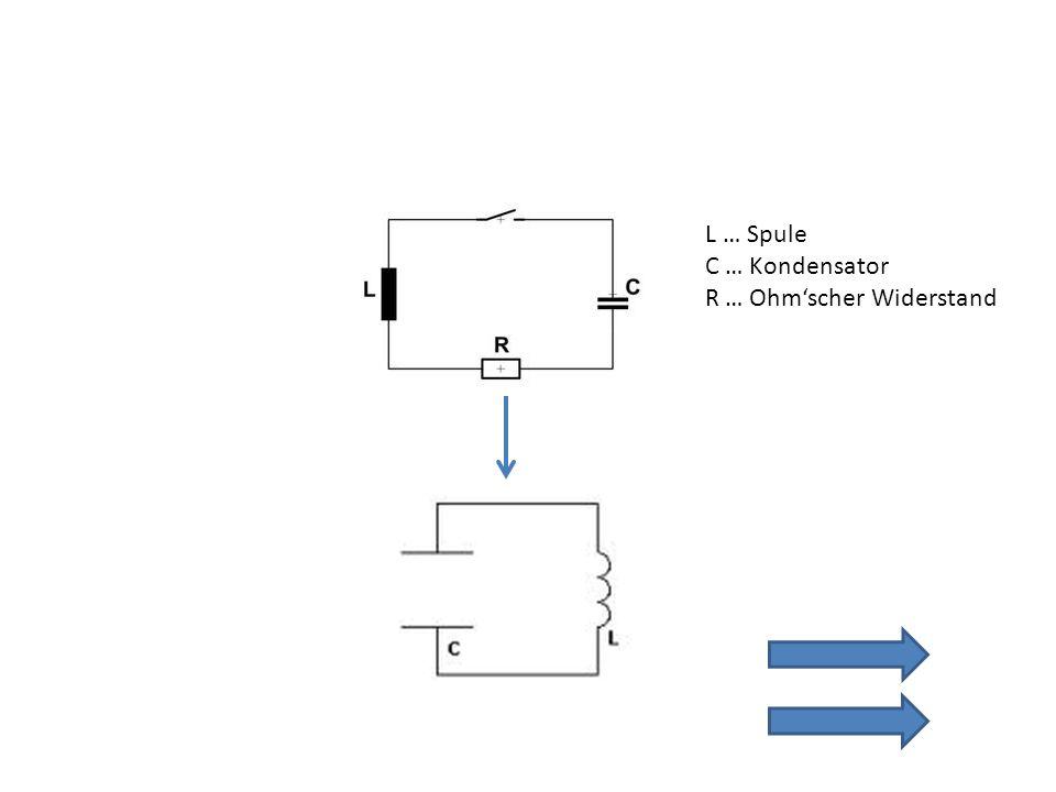 FREQUENZMODULATION Tonsignal moduliertes Signal Trägersignal Die Frequenz des modulierten Trägersignals ändert sich mit dem Tonsignal.