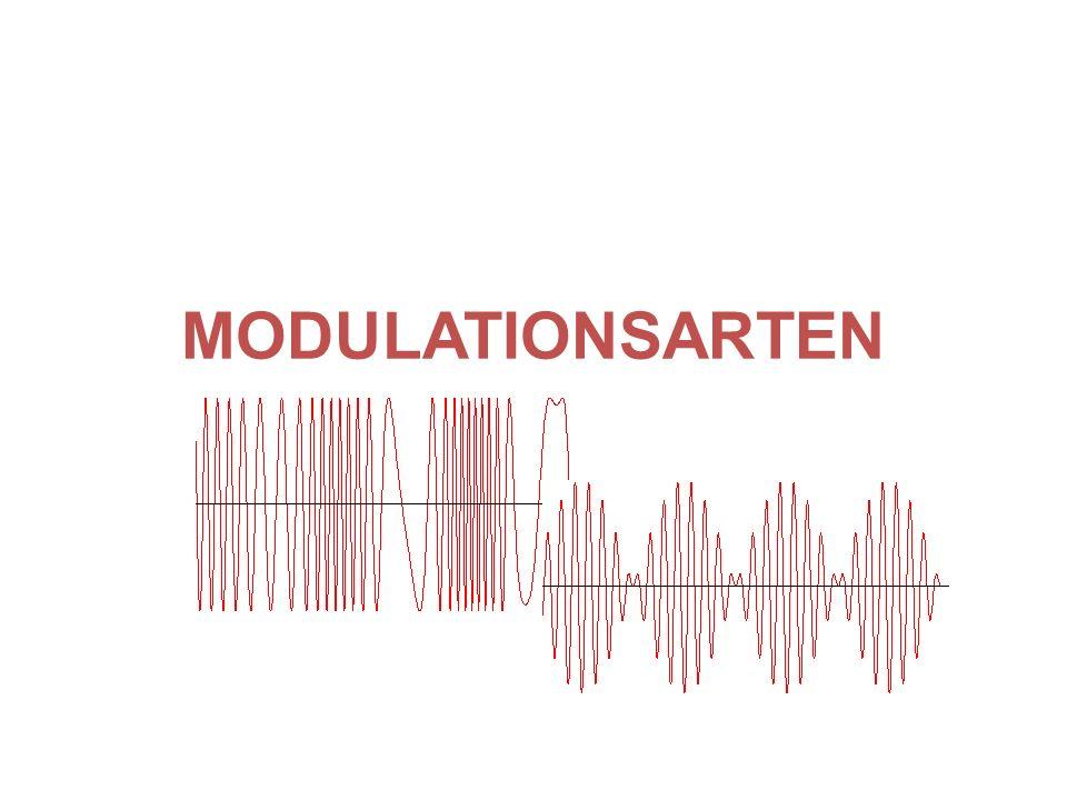 MODULATIONSARTEN