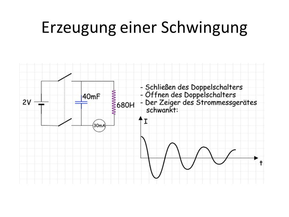 Erzeugung hochfrequenter Schwingungen Induktivität und Kapazität klein machen 1.L verringern: 1 Windung, A vergrößern, keinen Eisenkern 2.C verkleinern: kleine Flächen, großen Abstand