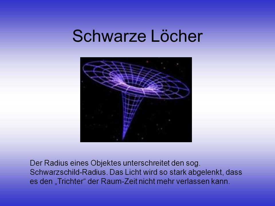 Schwarze Löcher Der Radius eines Objektes unterschreitet den sog. Schwarzschild-Radius. Das Licht wird so stark abgelenkt, dass es den Trichter der Ra