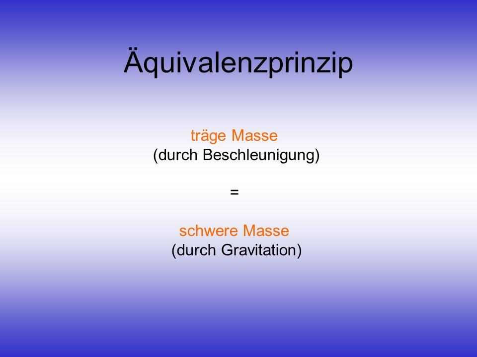 Äquivalenzprinzip träge Masse (durch Beschleunigung) = schwere Masse (durch Gravitation)
