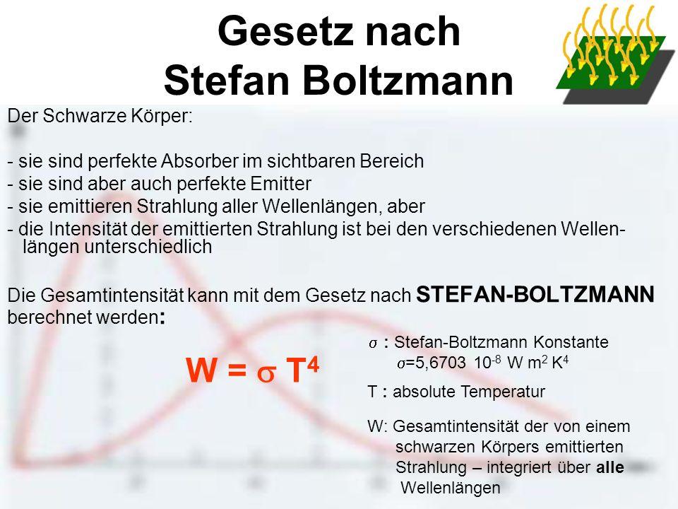Das Plancksche Gesetz Die Strahlungsverteilung über die verschiedenen Wellenlängen λ bei einer bestimmten Temperatur T gibt das PLANCKsche Gesetz an: h : Plancksche Konstante h=6,6260755 e-34 J s k: Boltzmannkonstante k=1,380658 e-23 J/K T : absolute Temperatur W λ : Energiedichte bei der Wellenlänge λ c: Lichtgeschwindigkeit Demonstration in EXCEL