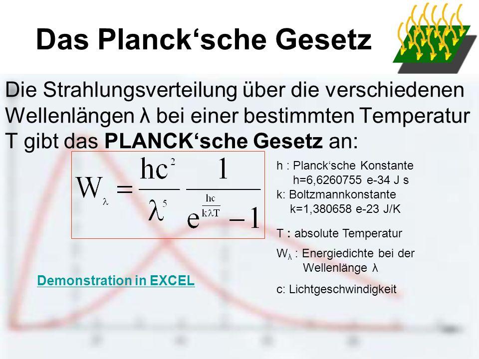 Das Plancksche Gesetz Die Strahlungsverteilung über die verschiedenen Wellenlängen λ bei einer bestimmten Temperatur T gibt das PLANCKsche Gesetz an:
