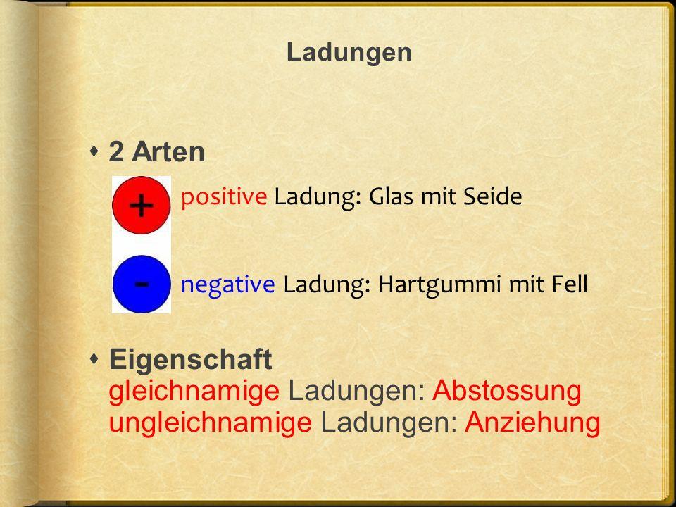 Ladungen 2 Arten Eigenschaft gleichnamige Ladungen: Abstossung ungleichnamige Ladungen: Anziehung positive Ladung: Glas mit Seide negative Ladung: Har