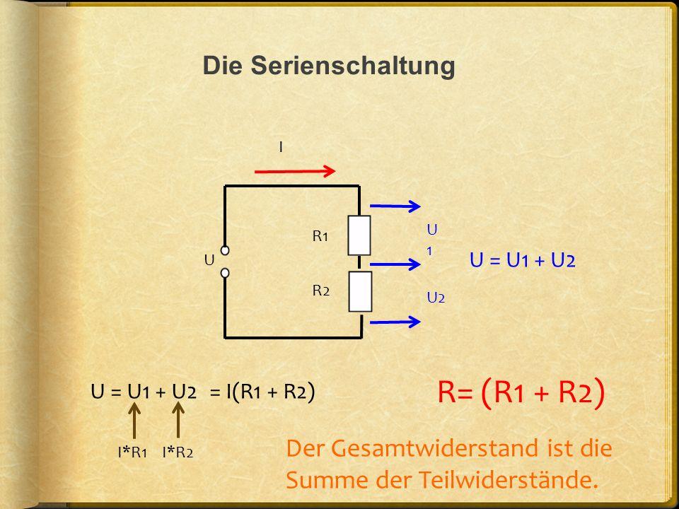Die Serienschaltung U R1 R2 U = U1 + U2 I U1U1 U2 U = U1 + U2 I*R1 I*R2 = I(R1 + R2) R= (R1 + R2) Der Gesamtwiderstand ist die Summe der Teilwiderstän