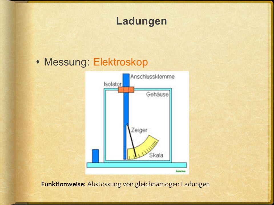 Ladungen Messung: Elektroskop Funktionweise: Abstossung von gleichnamogen Ladungen
