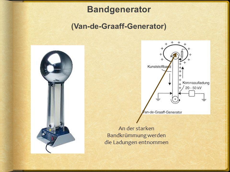 Bandgenerator (Van-de-Graaff-Generator) An der starken Bandkrümmung werden die Ladungen entnommen