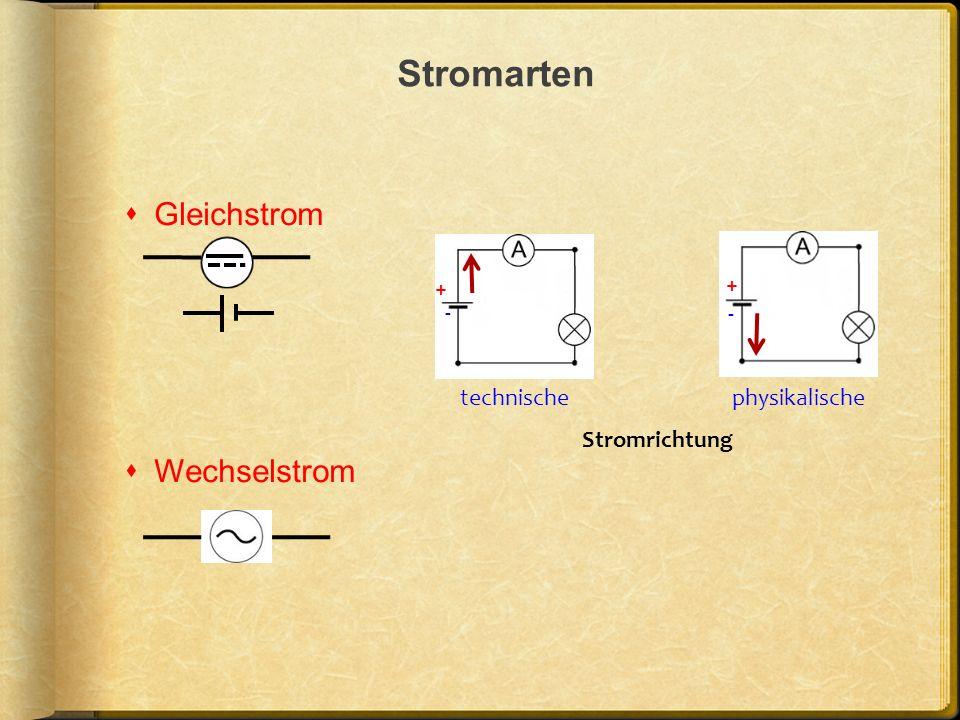 Stromarten Gleichstrom Wechselstrom + - + - technischephysikalische Stromrichtung