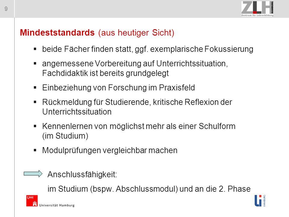 10 Schule Landesinstitut/Studienseminar Uni Ausblick: denkbare Re-Struktur für Hamburg (1x30 LP) Forschung(swerkstätten) Legende