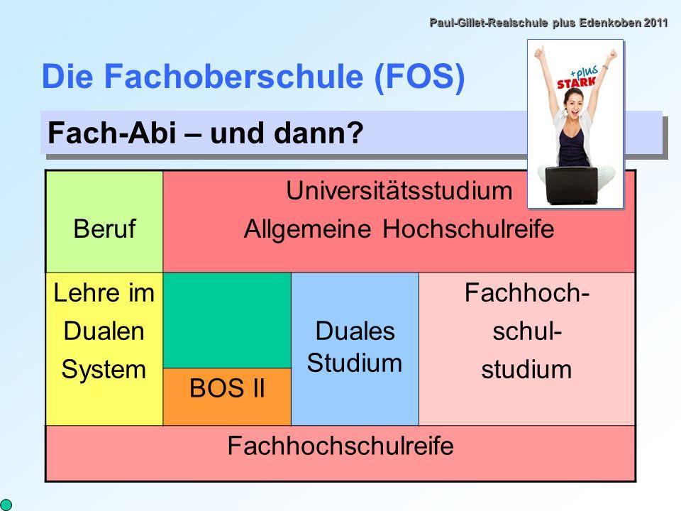 Paul-Gillet-Realschule plus Edenkoben 2011 Die Fachoberschule (FOS) Fach-Abi – und dann.