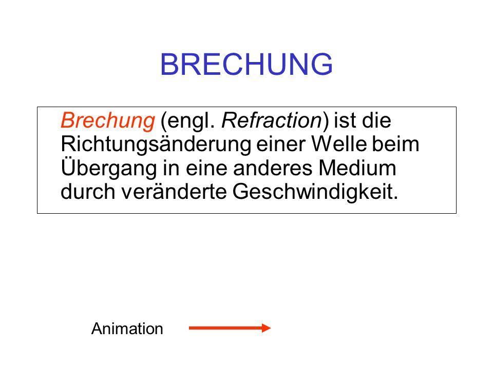 BRECHUNG Brechung (engl. Refraction) ist die Richtungsänderung einer Welle beim Übergang in eine anderes Medium durch veränderte Geschwindigkeit. Anim