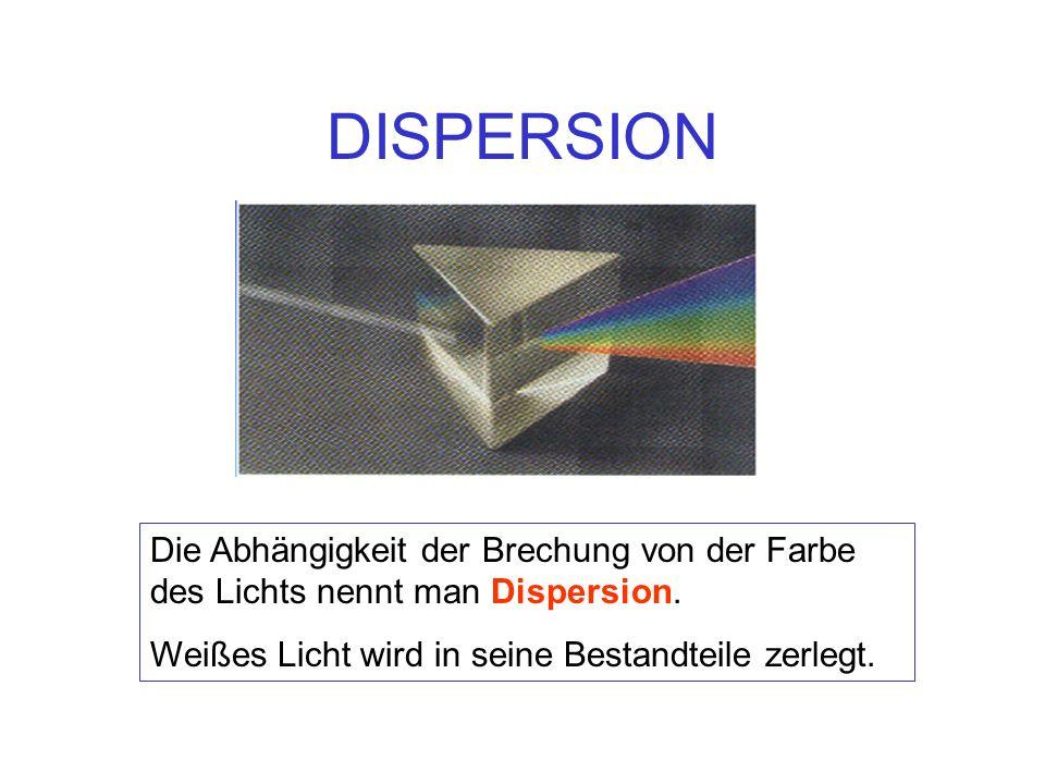 DISPERSION Die Abhängigkeit der Brechung von der Farbe des Lichts nennt man Dispersion. Weißes Licht wird in seine Bestandteile zerlegt.