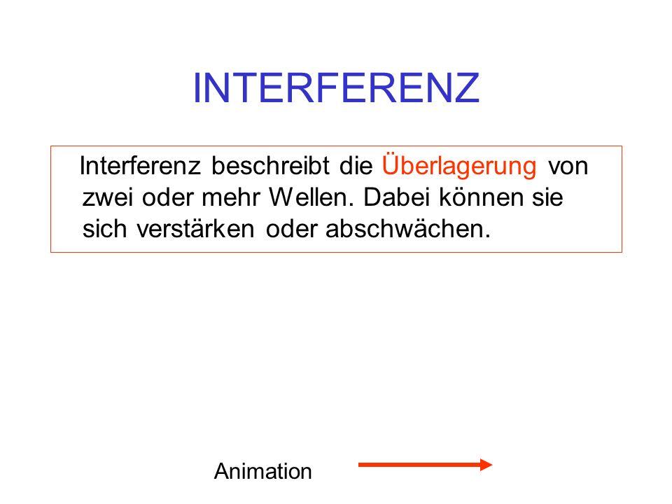 INTERFERENZ Interferenz beschreibt die Überlagerung von zwei oder mehr Wellen. Dabei können sie sich verstärken oder abschwächen. Animation