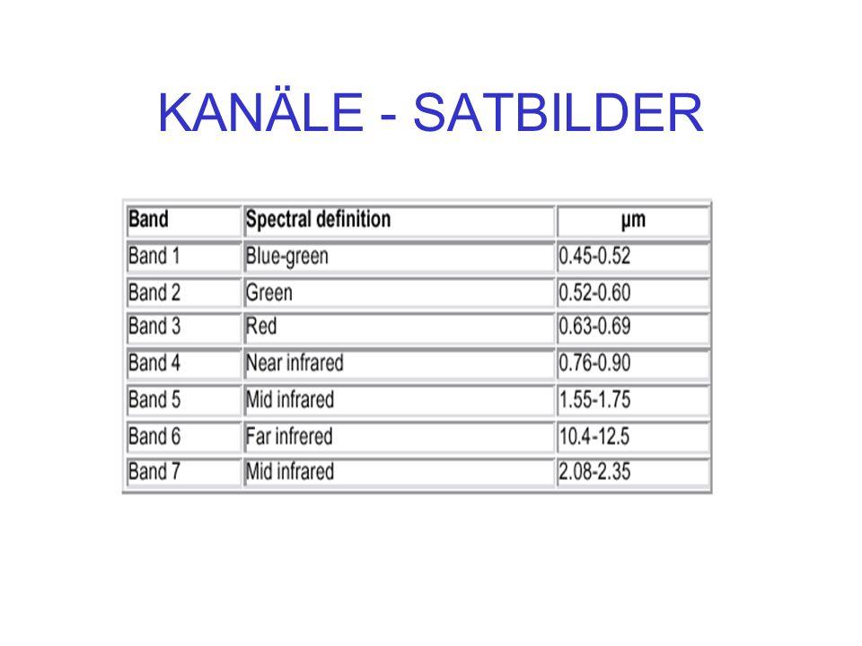 KANÄLE - SATBILDER