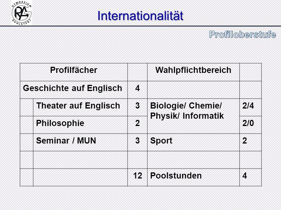ProfilfächerWahlpflichtbereich Geschichte auf Englisch4 Theater auf Englisch3Biologie/ Chemie/ Physik/ Informatik 2/4 Philosophie22/0 Seminar / MUN3Sp