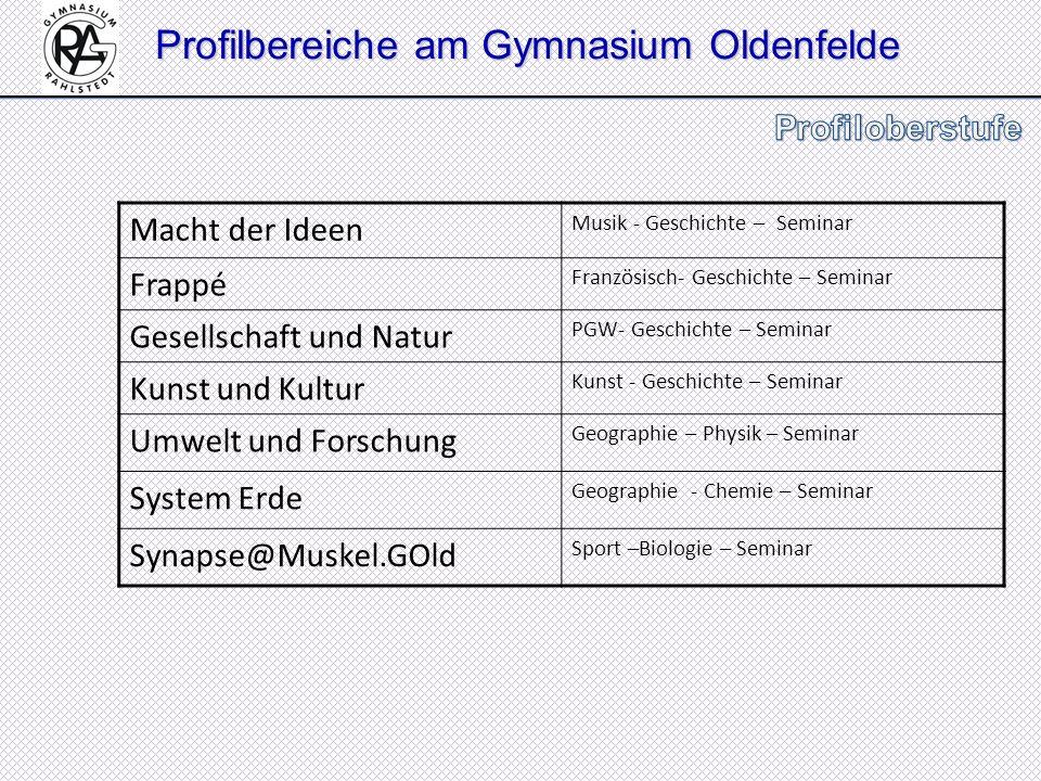 Profilbereiche am Gymnasium Oldenfelde Macht der Ideen Musik - Geschichte – Seminar Frappé Französisch- Geschichte – Seminar Gesellschaft und Natur PG