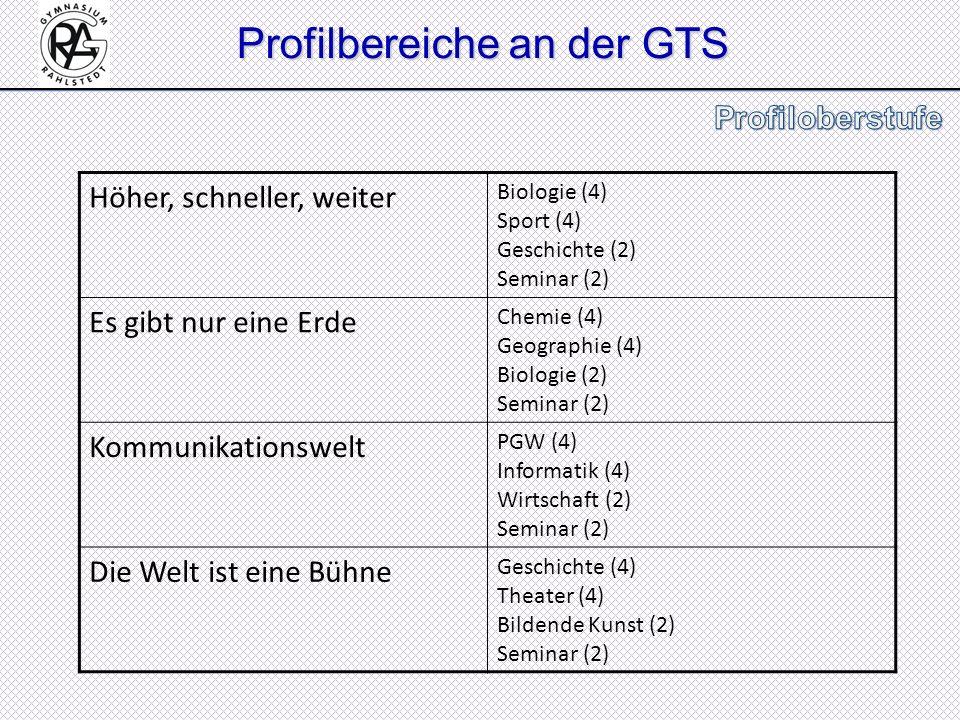 Profilbereiche an der GTS Höher, schneller, weiter Biologie (4) Sport (4) Geschichte (2) Seminar (2) Es gibt nur eine Erde Chemie (4) Geographie (4) B