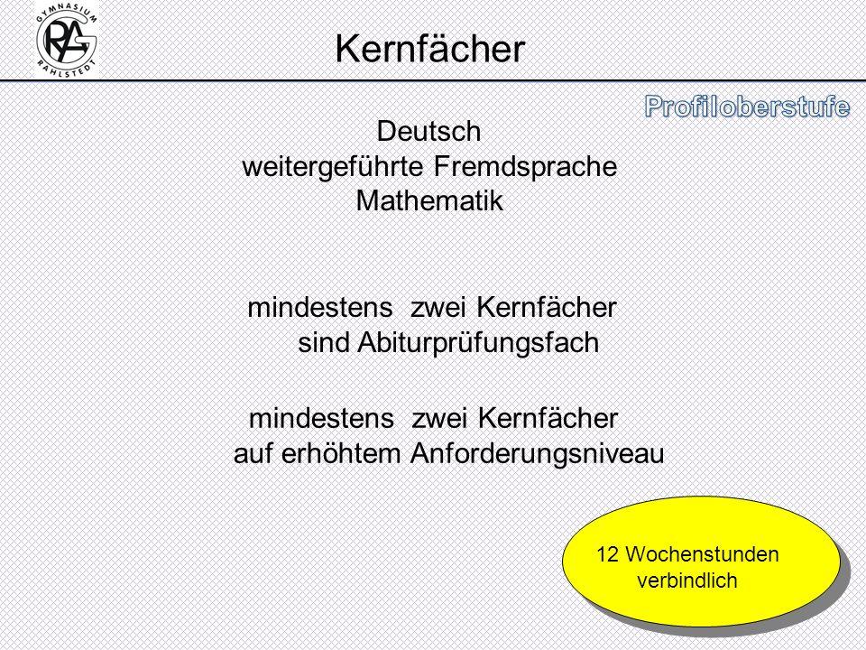 Kernfächer 12 Wochenstunden verbindlich Deutsch weitergeführte Fremdsprache Mathematik mindestens zwei Kernfächer sind Abiturprüfungsfach mindestens z