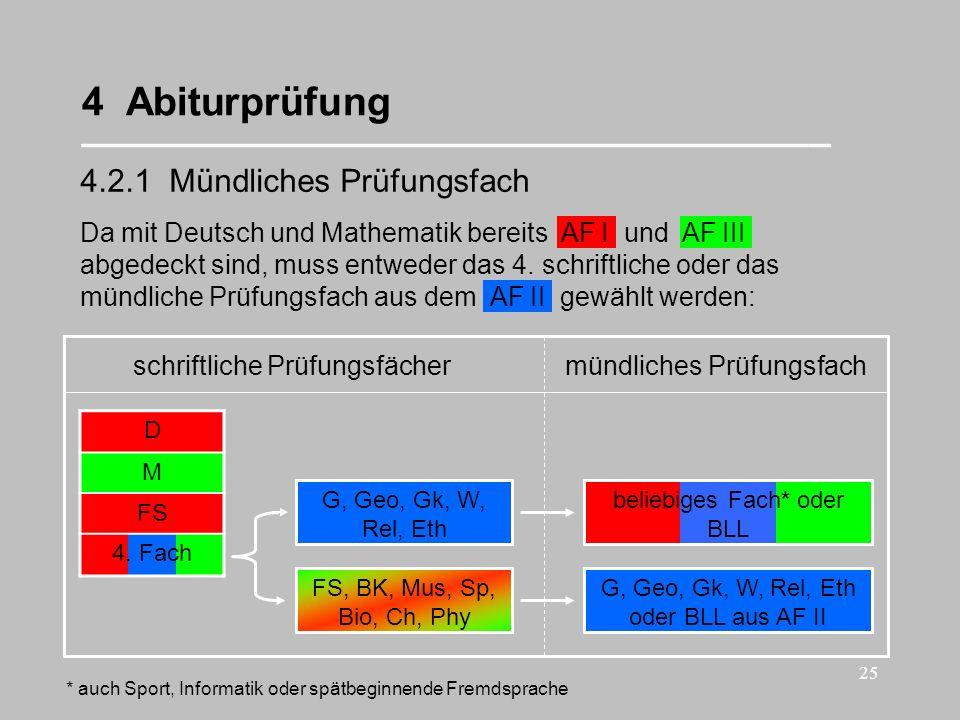 25 4 Abiturprüfung __________________________________ 4.2.1 Mündliches Prüfungsfach G, Geo, Gk, W, Rel, Eth FS, BK, Mus, Sp, Bio, Ch, Phy beliebiges F