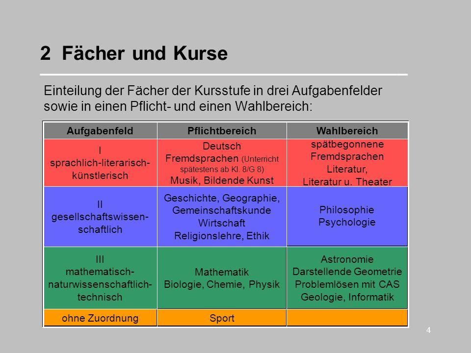4 2 Fächer und Kurse __________________________________ Einteilung der Fächer der Kursstufe in drei Aufgabenfelder sowie in einen Pflicht- und einen W