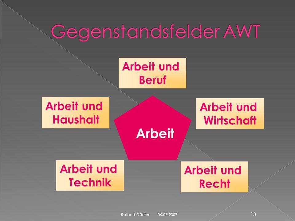 06.07.2007 12 Roland Dörfler LEITFACH AWT Werken / Textiles Gestalten Buchführung (Wahlfach) Gewerblich- technischer Bereich Kommunikations- technisch