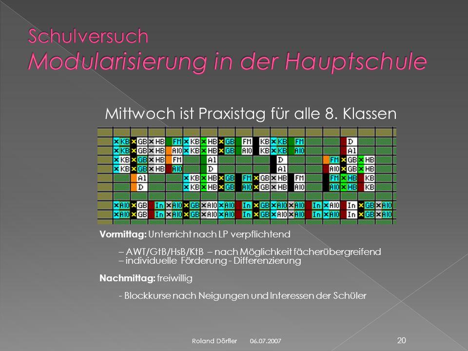 06.07.2007 19 Roland Dörfler ISB mit ca. 20 HS D / M / AWT / musische Fächer / soziales Lernen Ob und in welcher Form kann man Lerninhalte nach Themen