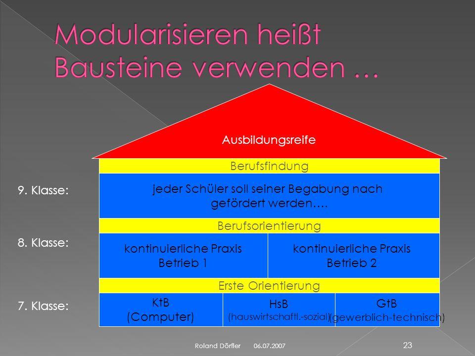 06.07.2007 22 Roland Dörfler Ein Modul...... ist eine abgeschlossene Lerneinheit, in der sich ein Schüler bestimmte Kompetenzen aneignen soll...... ka