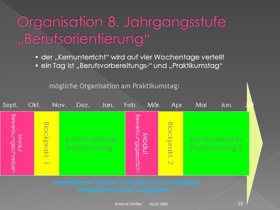 06.07.2007 24 Roland Dörfler KtB/AWT kommunikationstechnisch Aufteilung der Schüler in sechs Modulgruppen GtB/AWT gewerblich-technisch HsB/AWT hauswir
