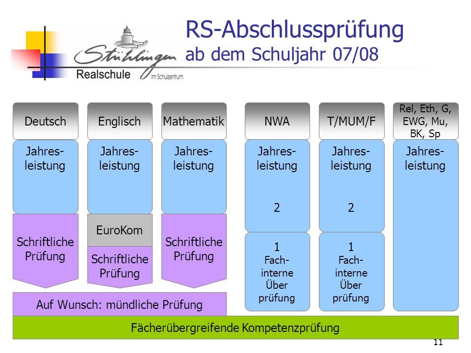 11 RS-Abschlussprüfung ab dem Schuljahr 07/08 DeutschEnglischMathematikNWAT/MUM/F Jahres- leistung 2 Jahres- leistung 2 EuroKom Schriftliche Prüfung A