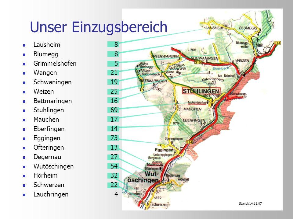 Unser Einzugsbereich Lausheim 8 Blumegg 8 Grimmelshofen 5 Wangen 21 Schwaningen19 Weizen 25 Bettmaringen16 Stühlingen 69 Mauchen 17 Eberfingen 14 Eggi