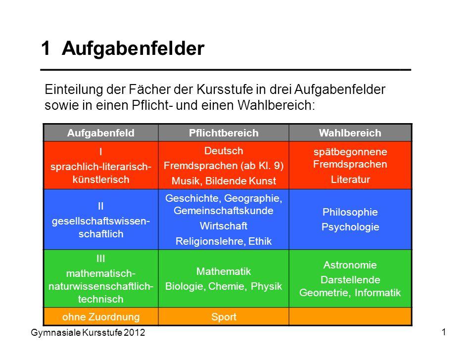 Gymnasiale Kursstufe 2012 1 Einteilung der Fächer der Kursstufe in drei Aufgabenfelder sowie in einen Pflicht- und einen Wahlbereich: AufgabenfeldPfli