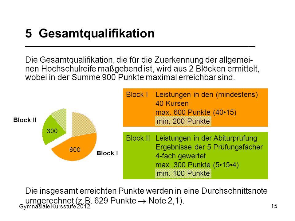 Gymnasiale Kursstufe 2012 15 Block I 600 Block II 300 5 Gesamtqualifikation __________________________________ Die Gesamtqualifikation, die für die Zu