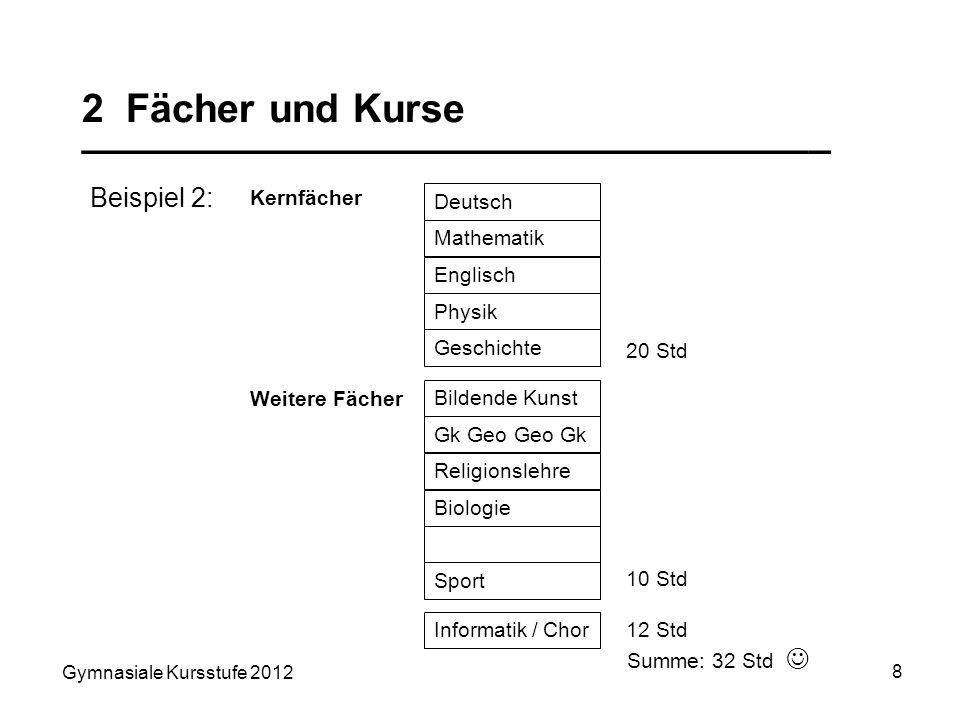 Gymnasiale Kursstufe 2012 8 2 Fächer und Kurse __________________________________ Summe: 30 Std Beispiel 2: Weitere Fächer 10 Std Informatik / Chor 12