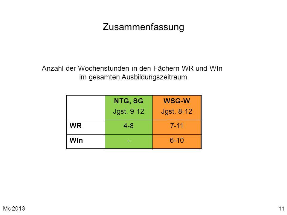 Mc 201311 Zusammenfassung Anzahl der Wochenstunden in den Fächern WR und WIn im gesamten Ausbildungszeitraum NTG, SG Jgst. 9-12 WSG-W Jgst. 8-12 WR4-8