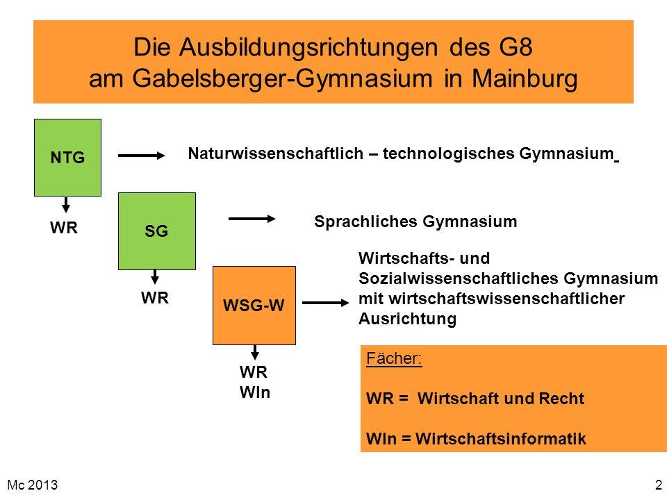 Mc 20132 Die Ausbildungsrichtungen des G8 am Gabelsberger-Gymnasium in Mainburg WSG-W NTG SG Naturwissenschaftlich – technologisches Gymnasium Sprachl