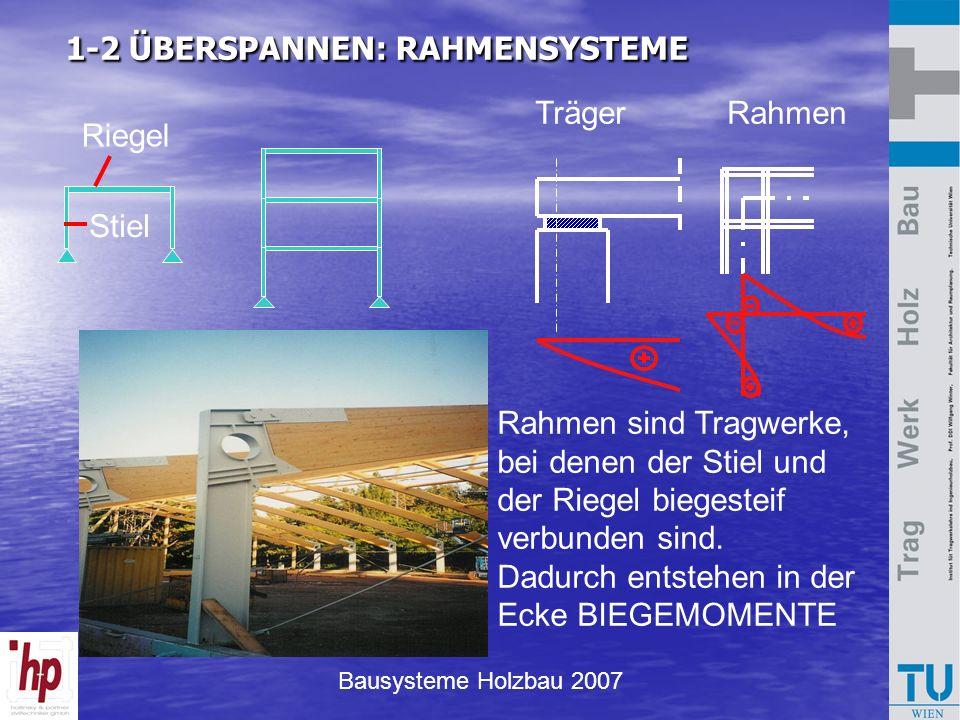 Bausysteme Holzbau 2007 1-2 ÜBERSPANNEN: RAHMENSYSTEME 1-2 ÜBERSPANNEN: RAHMENSYSTEME TrägerRahmen Rahmen sind Tragwerke, bei denen der Stiel und der