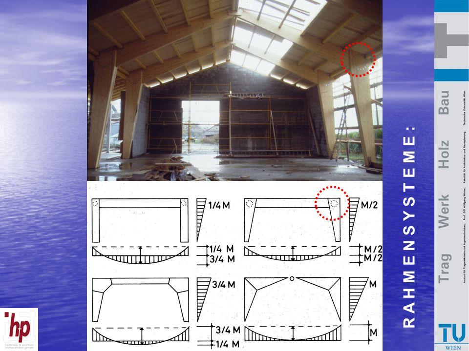 Bausysteme Holzbau 2007 R A H M E N S Y S T E M E :