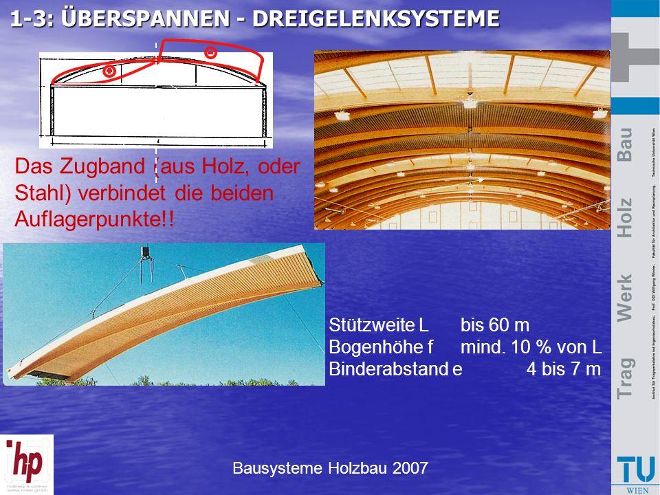 Bausysteme Holzbau 2007 1-3: ÜBERSPANNEN - DREIGELENKSYSTEME Das Zugband (aus Holz, oder Stahl) verbindet die beiden Auflagerpunkte!! Stützweite Lbis