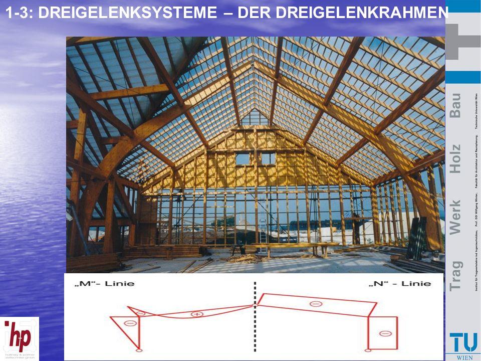 Bausysteme Holzbau 2007 1-3: DREIGELENKSYSTEME – DER DREIGELENKRAHMEN